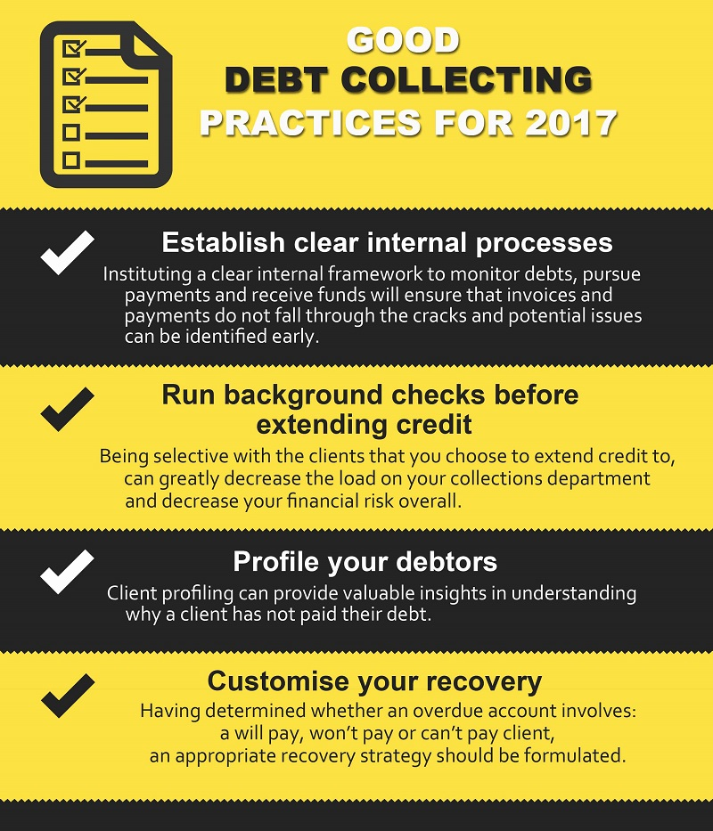 debt collection strategy for 2017