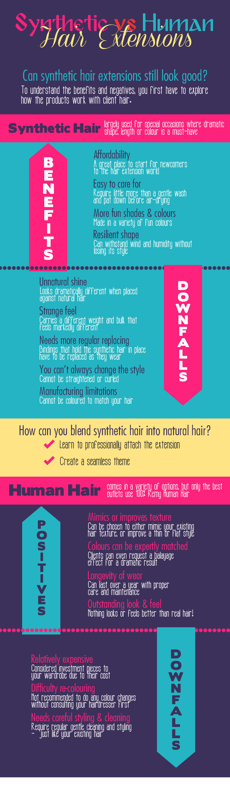 How to make synthetic hair extension looks good