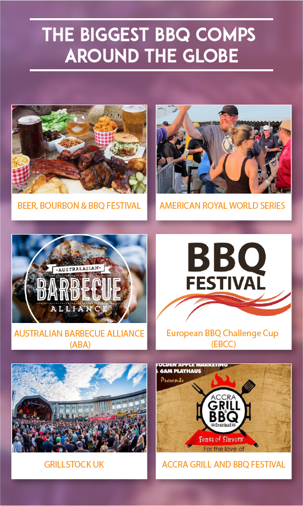 The Biggest BBQ Comps in The Globe