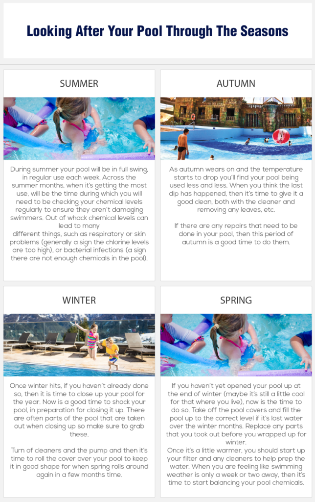 Looking After Your Pool Through The Seasons