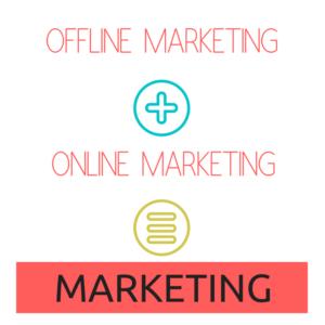 Relationship between online and offline marketing